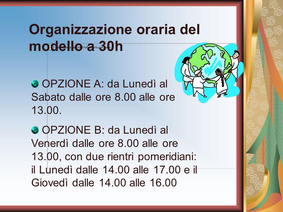 Organizzazione oraria del modello a 30h OPZIONE A: da Lunedì al Sabato dalle ore 8.00 alle ore 13.00. OPZIONE B: da Lunedì al Venerdì dalle ore 8.00 a