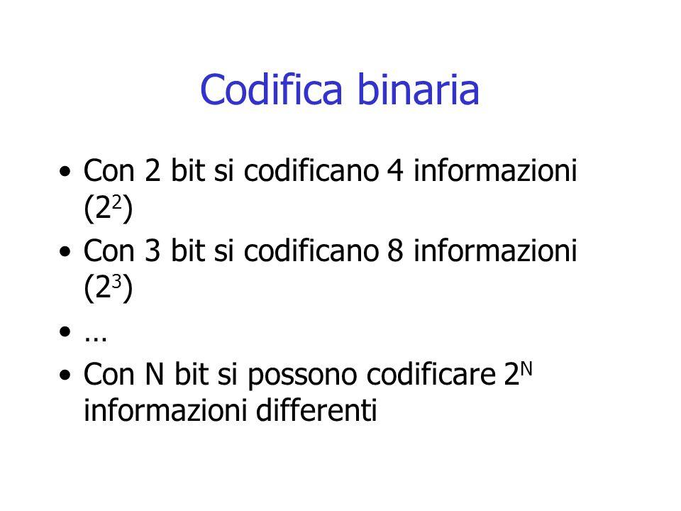 Codifica binaria Con 2 bit si codificano 4 informazioni (2 2 ) Con 3 bit si codificano 8 informazioni (2 3 ) … Con N bit si possono codificare 2 N inf
