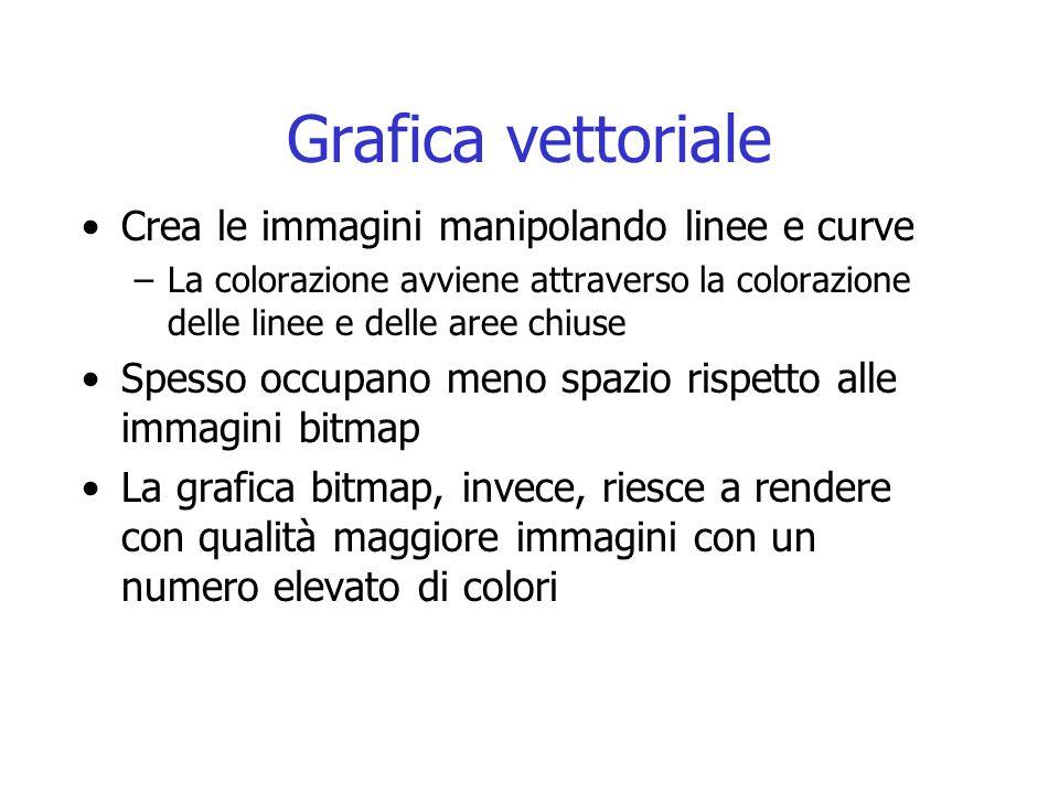 Grafica vettoriale Crea le immagini manipolando linee e curve –La colorazione avviene attraverso la colorazione delle linee e delle aree chiuse Spesso