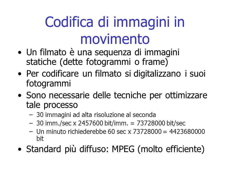 Codifica di immagini in movimento Un filmato è una sequenza di immagini statiche (dette fotogrammi o frame) Per codificare un filmato si digitalizzano