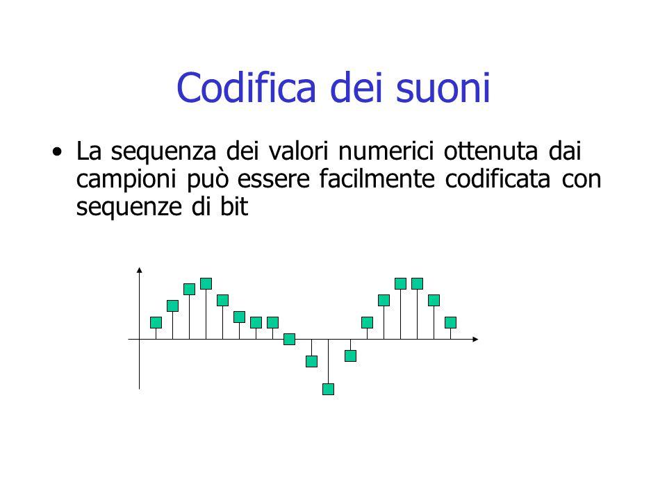 Codifica dei suoni La sequenza dei valori numerici ottenuta dai campioni può essere facilmente codificata con sequenze di bit