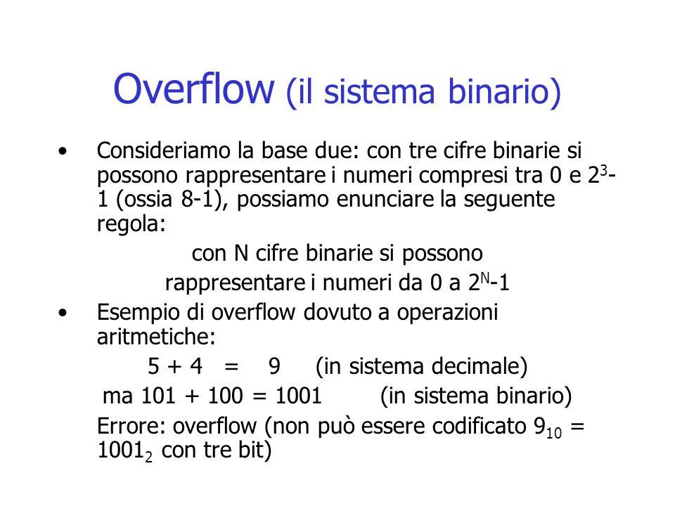 Overflow (il sistema binario) Consideriamo la base due: con tre cifre binarie si possono rappresentare i numeri compresi tra 0 e 2 3 - 1 (ossia 8-1),