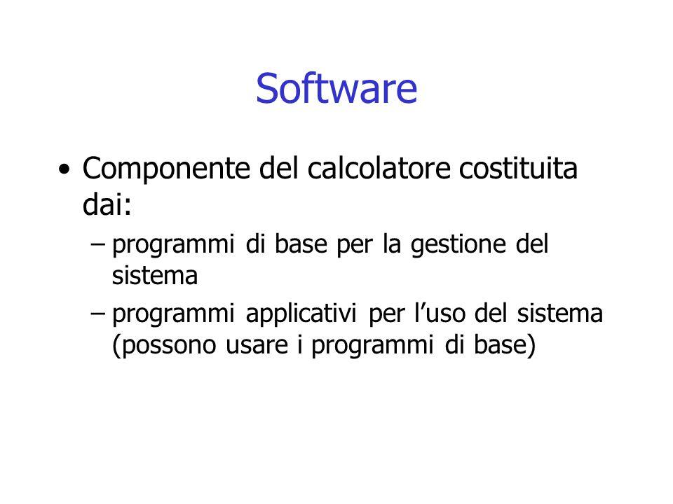 Software Componente del calcolatore costituita dai: –programmi di base per la gestione del sistema –programmi applicativi per l'uso del sistema (posso