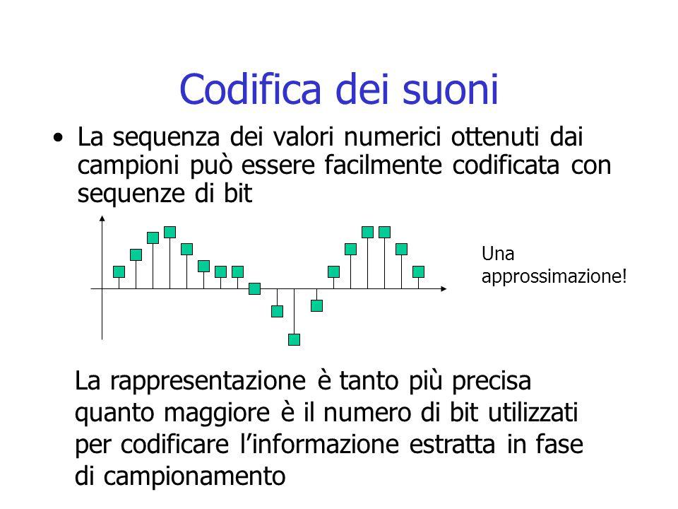 Codifica dei suoni La sequenza dei valori numerici ottenuti dai campioni può essere facilmente codificata con sequenze di bit La rappresentazione è ta