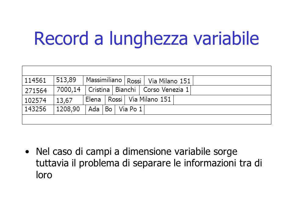 Record a lunghezza variabile 114561 271564 102574 143256 513,89 7000,14 13,67 1208,90 Massimiliano Cristina Elena Ada Rossi Bo BianchiCorso Venezia 1