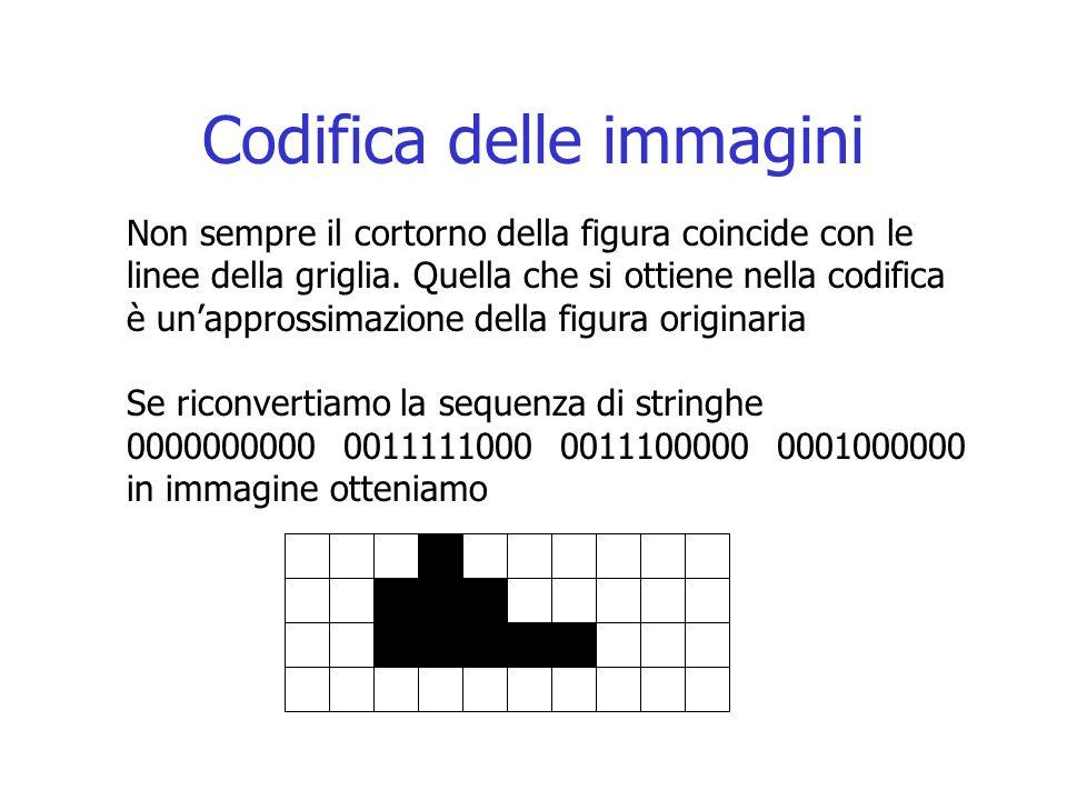 Codifica delle immagini Non sempre il cortorno della figura coincide con le linee della griglia. Quella che si ottiene nella codifica è un'approssimaz