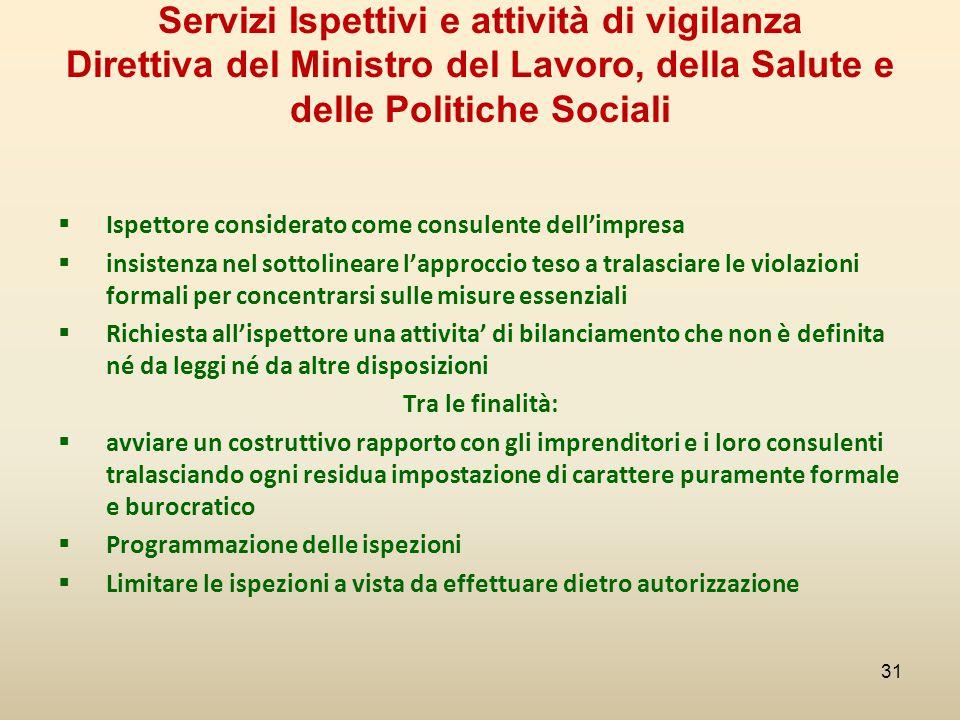 Servizi Ispettivi e attività di vigilanza Direttiva del Ministro del Lavoro, della Salute e delle Politiche Sociali  Ispettore considerato come consu
