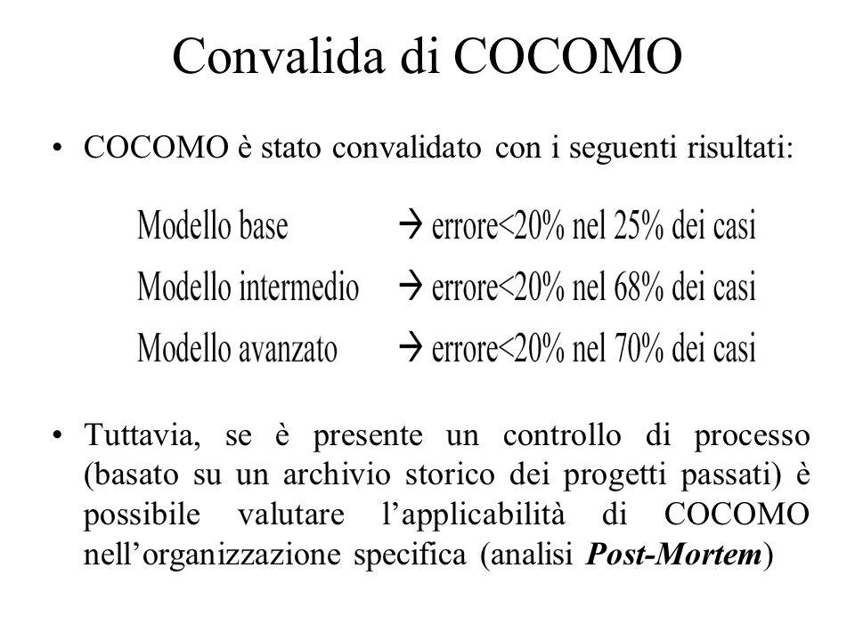 Convalida di COCOMO COCOMO è stato convalidato con i seguenti risultati: Tuttavia, se è presente un controllo di processo (basato su un archivio storico dei progetti passati) è possibile valutare l'applicabilità di COCOMO nell'organizzazione specifica (analisi Post-Mortem)