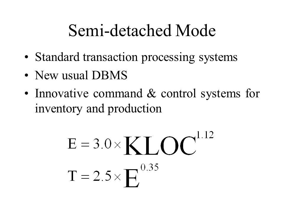 Phase-sensitive Efforts Distribution