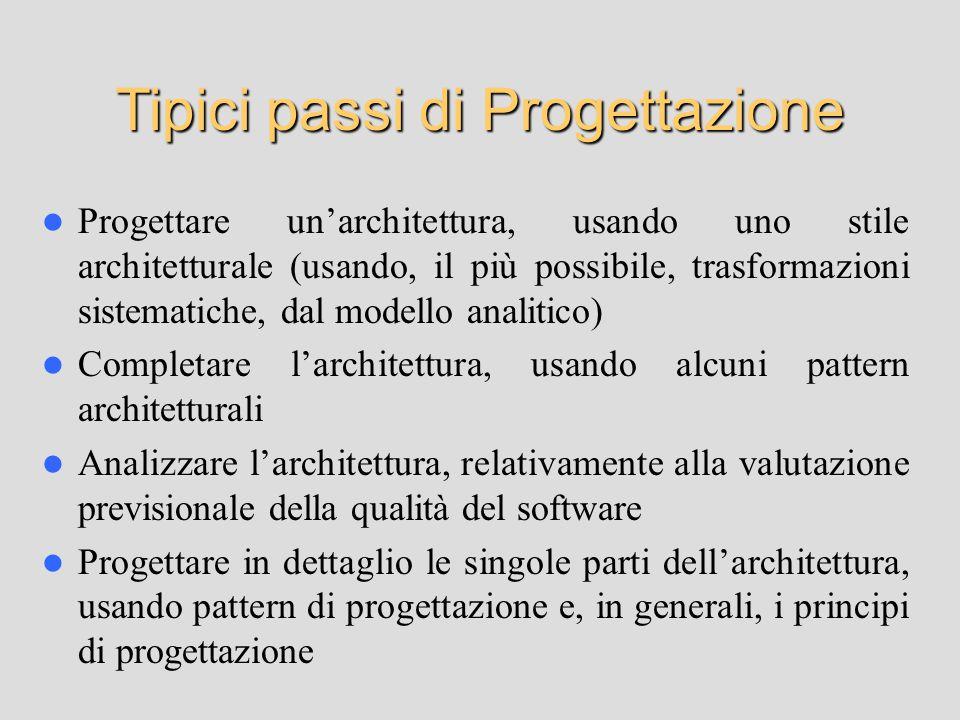 Progettare un'architettura, usando uno stile architetturale (usando, il più possibile, trasformazioni sistematiche, dal modello analitico) Completare l'architettura, usando alcuni pattern architetturali Analizzare l'architettura, relativamente alla valutazione previsionale della qualità del software Progettare in dettaglio le singole parti dell'architettura, usando pattern di progettazione e, in generali, i principi di progettazione Tipici passi di Progettazione