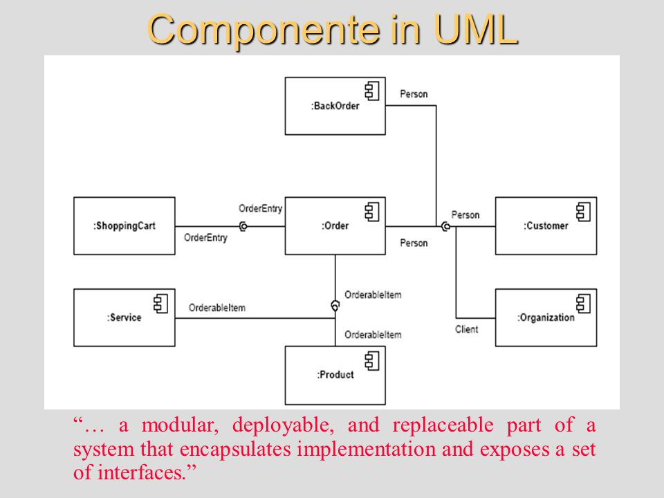 """Componente in UML """"… a modular, deployable, and replaceable part of a system that encapsulates implementation and exposes a set of interfaces."""""""