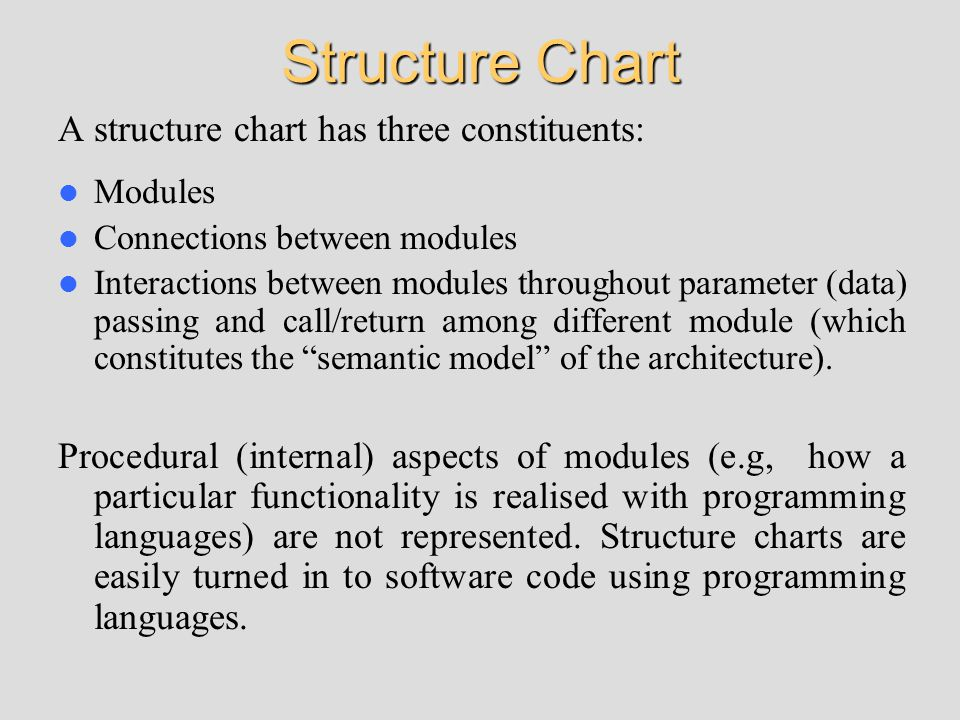 Structure Chart A structure chart has three constituents: Modules Connections between modules Interactions between modules throughout parameter (data)