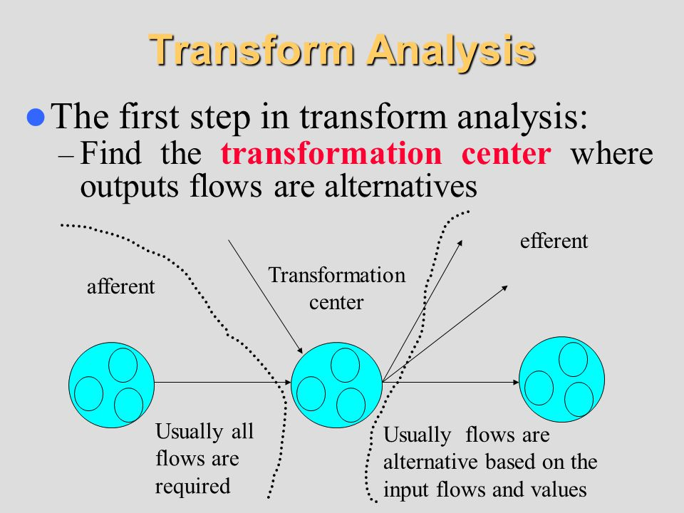 The first step in transform analysis: – Find the transformation center where outputs flows are alternatives Usually all flows are required Usually flows are alternative based on the input flows and values Transformation center Transform Analysis afferent efferent