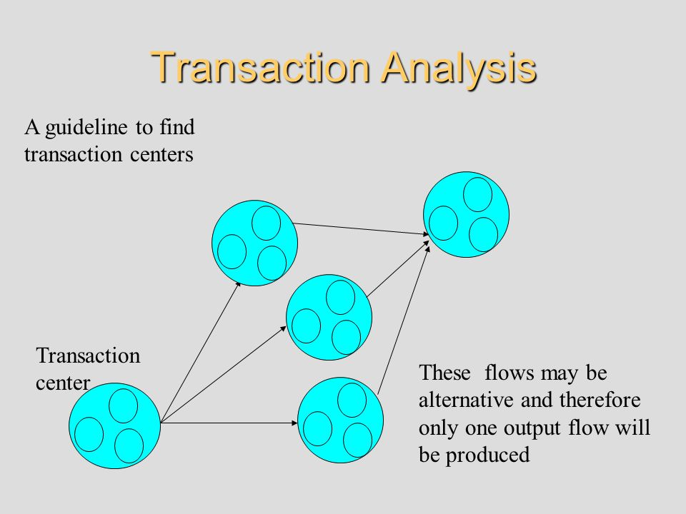 Transaction Analysis These flows may be alternative and therefore only one output flow will be produced Transaction center A guideline to find transaction centers
