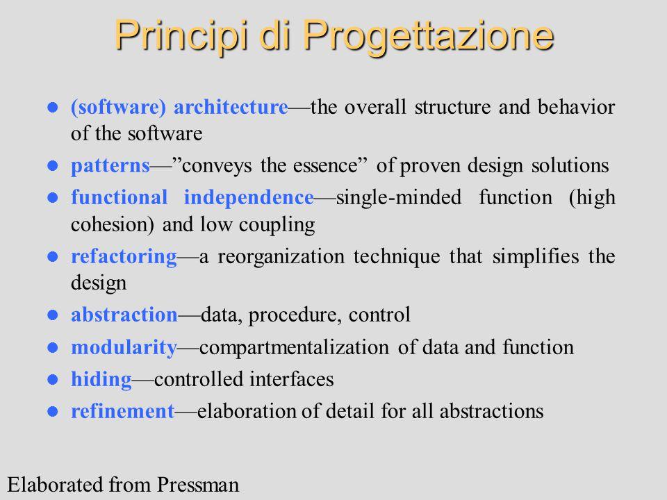 Qualità del software: guida e monitoraggio del progetto Gli attributi di qualità del software (es.