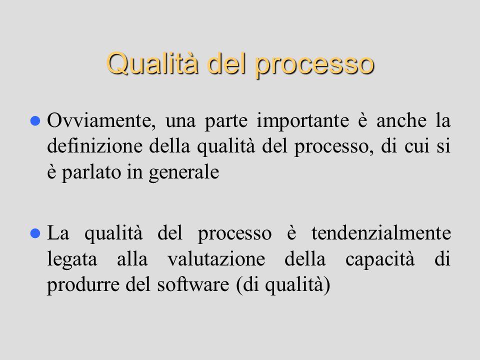 Qualità del processo Ovviamente, una parte importante è anche la definizione della qualità del processo, di cui si è parlato in generale La qualità del processo è tendenzialmente legata alla valutazione della capacità di produrre del software (di qualità)
