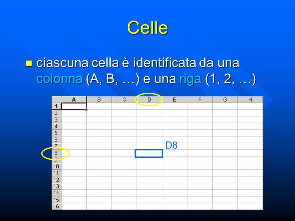 Immissione di Formule simboli base nelle formule: simboli base nelle formule: –operatori +, -, *, / –simbolo di elevamento a potenza ^ (es.