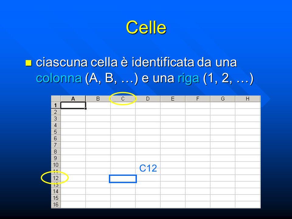 Semplici Funzioni di Edit selezionare celle: selezionare celle: –fare sulla cella – trascinare il cursore con il mouse (tenendo premuto il tasto del mouse) oppure tenere premuto il tasto e muovere il cursore con i tasti frecce eliminare il contenuto della selezione con tasto eliminare il contenuto della selezione con tasto
