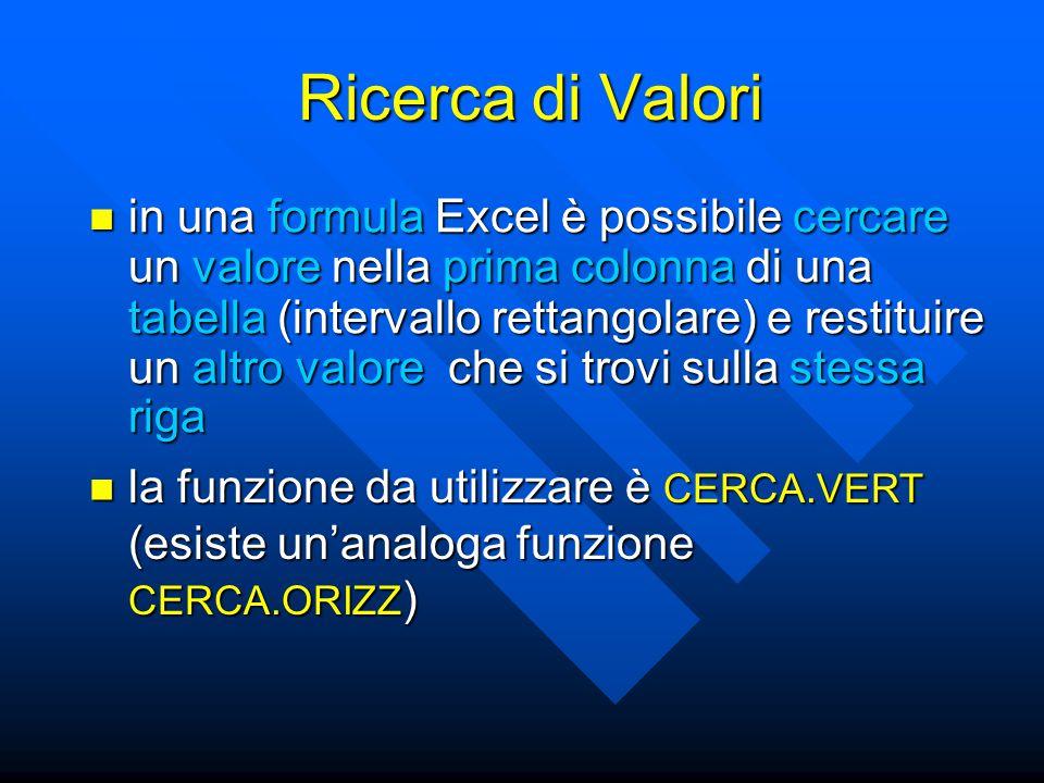Ricerca di Valori in una formula Excel è possibile cercare un valore nella prima colonna di una tabella (intervallo rettangolare) e restituire un altro valore che si trovi sulla stessa riga in una formula Excel è possibile cercare un valore nella prima colonna di una tabella (intervallo rettangolare) e restituire un altro valore che si trovi sulla stessa riga la funzione da utilizzare è CERCA.VERT (esiste un'analoga funzione CERCA.ORIZZ ) la funzione da utilizzare è CERCA.VERT (esiste un'analoga funzione CERCA.ORIZZ )