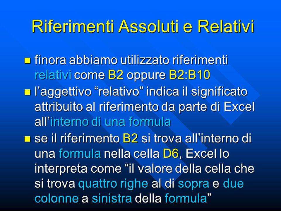 Riferimenti Assoluti e Relativi finora abbiamo utilizzato riferimenti relativi come B2 oppure B2:B10 finora abbiamo utilizzato riferimenti relativi come B2 oppure B2:B10 l'aggettivo relativo indica il significato attribuito al riferimento da parte di Excel all'interno di una formula l'aggettivo relativo indica il significato attribuito al riferimento da parte di Excel all'interno di una formula se il riferimento B2 si trova all'interno di una formula nella cella D6, Excel lo interpreta come il valore della cella che si trova quattro righe al di sopra e due colonne a sinistra della formula se il riferimento B2 si trova all'interno di una formula nella cella D6, Excel lo interpreta come il valore della cella che si trova quattro righe al di sopra e due colonne a sinistra della formula