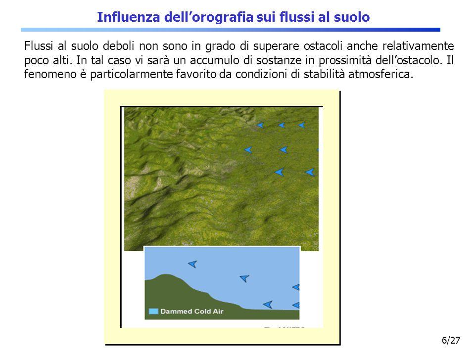 6/27 Influenza dell'orografia sui flussi al suolo Flussi al suolo deboli non sono in grado di superare ostacoli anche relativamente poco alti. In tal