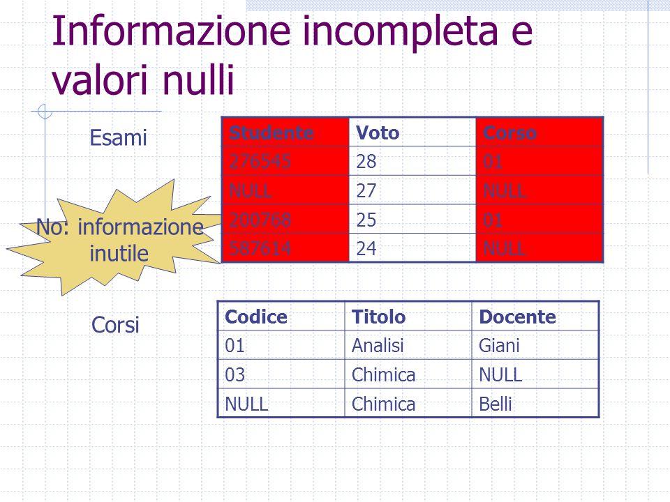Informazione incompleta e valori nulli No: informazione inutile CodiceTitoloDocente 01AnalisiGiani 03ChimicaNULL ChimicaBelli StudenteVotoCorso 2765452801 NULL27NULL 2007682501 58761424NULL Esami Corsi