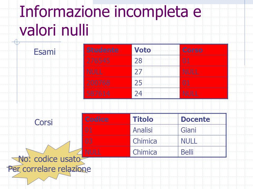 Informazione incompleta e valori nulli No: codice usato Per correlare relazione CodiceTitoloDocente 01AnalisiGiani 03ChimicaNULL ChimicaBelli StudenteVotoCorso 2765452801 NULL27NULL 2007682501 58761424NULL Esami Corsi