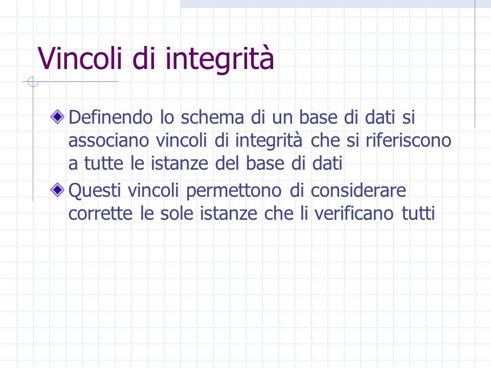 Vincoli di integrità Definendo lo schema di un base di dati si associano vincoli di integrità che si riferiscono a tutte le istanze del base di dati Questi vincoli permettono di considerare corrette le sole istanze che li verificano tutti