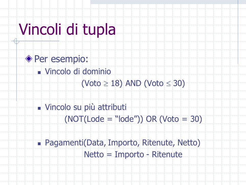 Vincoli di tupla Per esempio: Vincolo di dominio (Voto  18) AND (Voto  30) Vincolo su più attributi (NOT(Lode = lode )) OR (Voto = 30) Pagamenti(Data, Importo, Ritenute, Netto) Netto = Importo - Ritenute
