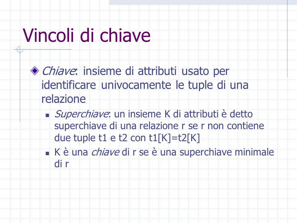 Vincoli di chiave Chiave: insieme di attributi usato per identificare univocamente le tuple di una relazione Superchiave: un insieme K di attributi è detto superchiave di una relazione r se r non contiene due tuple t1 e t2 con t1[K]=t2[K] K è una chiave di r se è una superchiave minimale di r