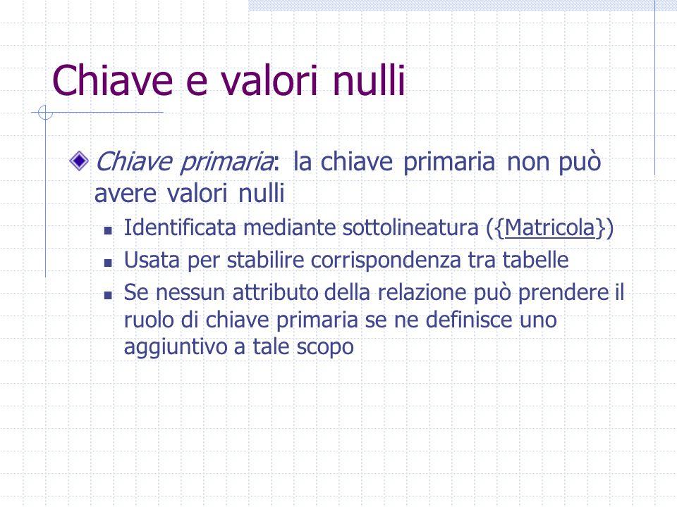 Chiave e valori nulli Chiave primaria: la chiave primaria non può avere valori nulli Identificata mediante sottolineatura ({Matricola}) Usata per stabilire corrispondenza tra tabelle Se nessun attributo della relazione può prendere il ruolo di chiave primaria se ne definisce uno aggiuntivo a tale scopo