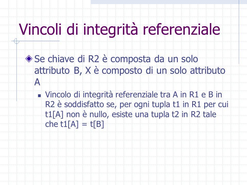 Vincoli di integrità referenziale Se chiave di R2 è composta da un solo attributo B, X è composto di un solo attributo A Vincolo di integrità referenziale tra A in R1 e B in R2 è soddisfatto se, per ogni tupla t1 in R1 per cui t1[A] non è nullo, esiste una tupla t2 in R2 tale che t1[A] = t[B]