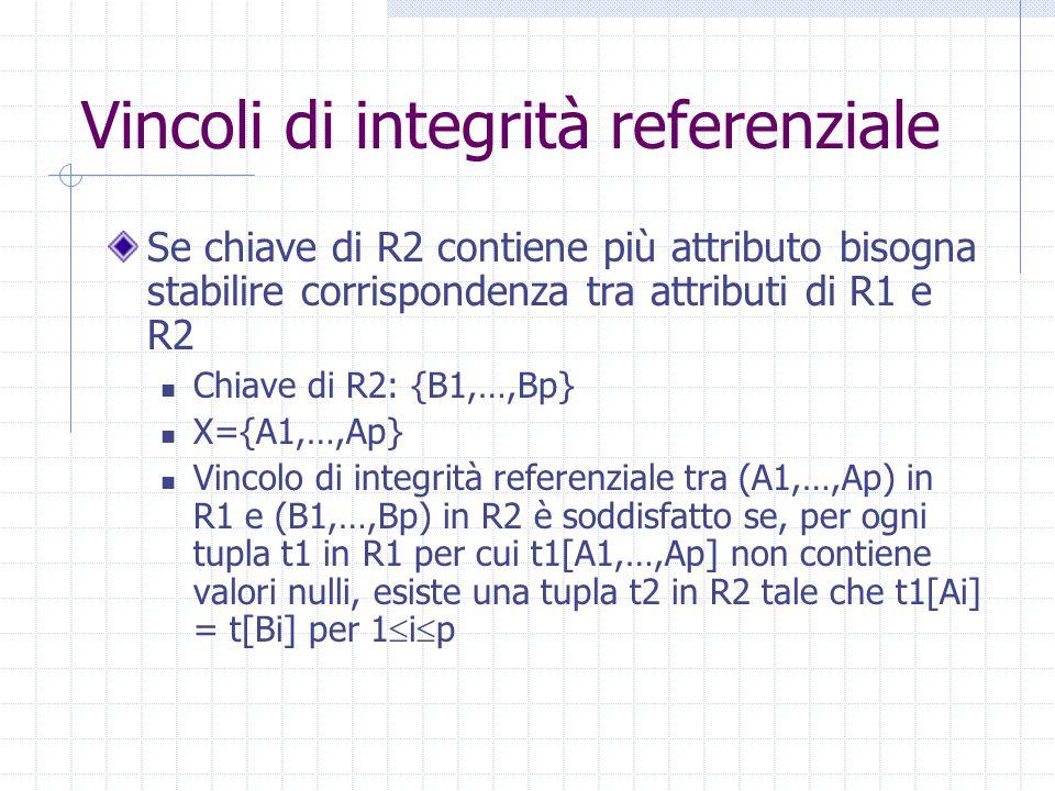 Vincoli di integrità referenziale Se chiave di R2 contiene più attributo bisogna stabilire corrispondenza tra attributi di R1 e R2 Chiave di R2: {B1,…,Bp} X={A1,…,Ap} Vincolo di integrità referenziale tra (A1,…,Ap) in R1 e (B1,…,Bp) in R2 è soddisfatto se, per ogni tupla t1 in R1 per cui t1[A1,…,Ap] non contiene valori nulli, esiste una tupla t2 in R2 tale che t1[Ai] = t[Bi] per 1  i  p