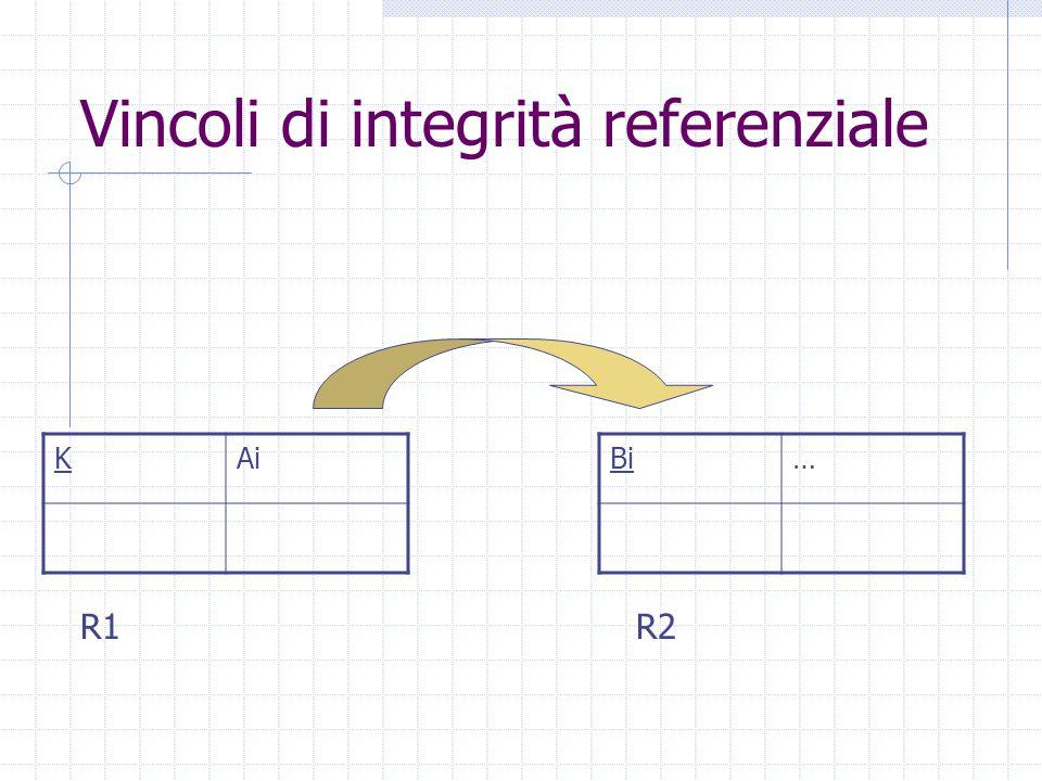 Vincoli di integrità referenziale KAi Bi… R1R2