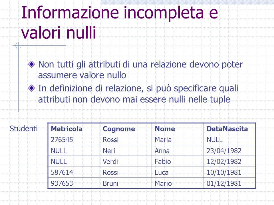 Informazione incompleta e valori nulli Non tutti gli attributi di una relazione devono poter assumere valore nullo In definizione di relazione, si può specificare quali attributi non devono mai essere nulli nelle tuple MatricolaCognomeNomeDataNascita 276545RossiMariaNULL NeriAnna23/04/1982 NULLVerdiFabio12/02/1982 587614RossiLuca10/10/1981 937653BruniMario01/12/1981 Studenti