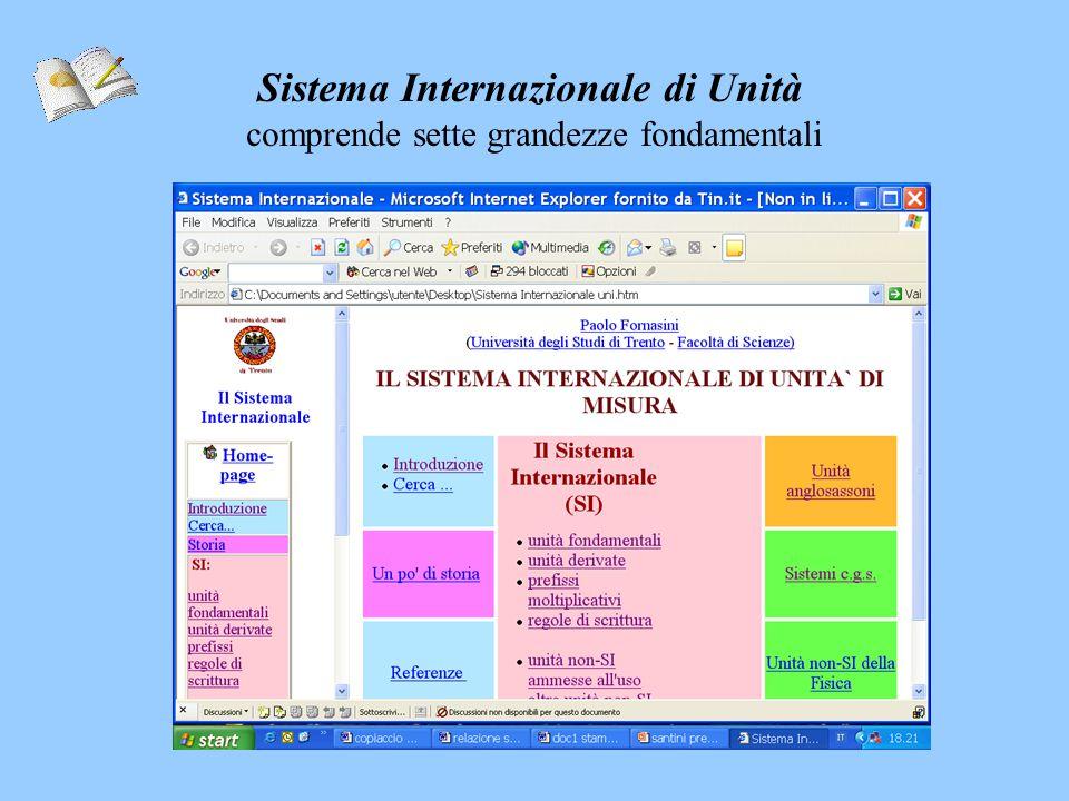 Sistema Internazionale di Unità comprende sette grandezze fondamentali