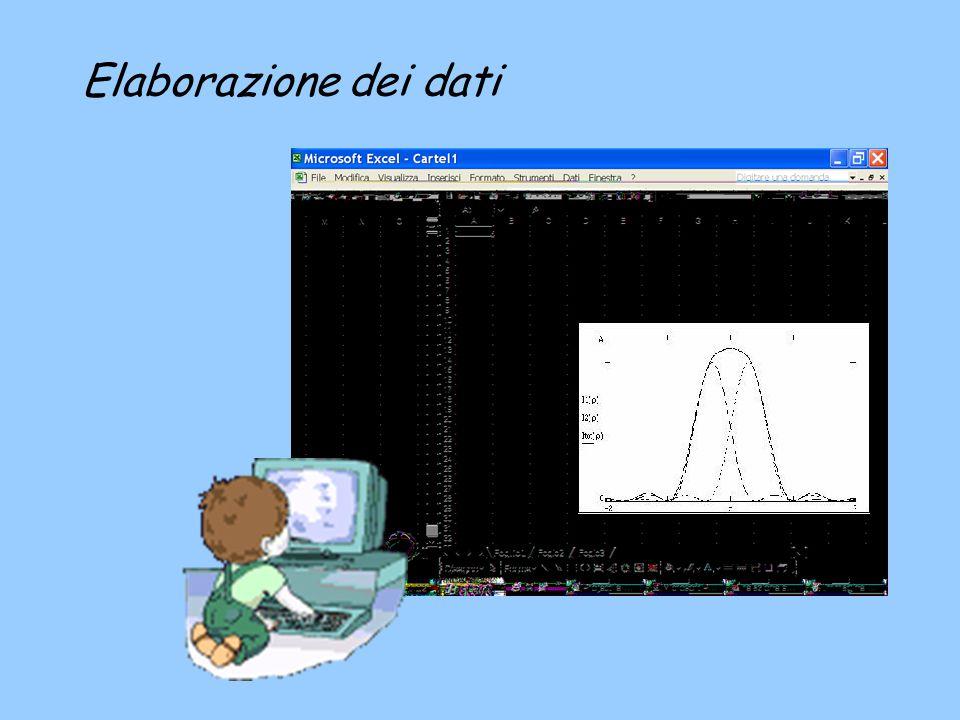 Elaborazione dei dati