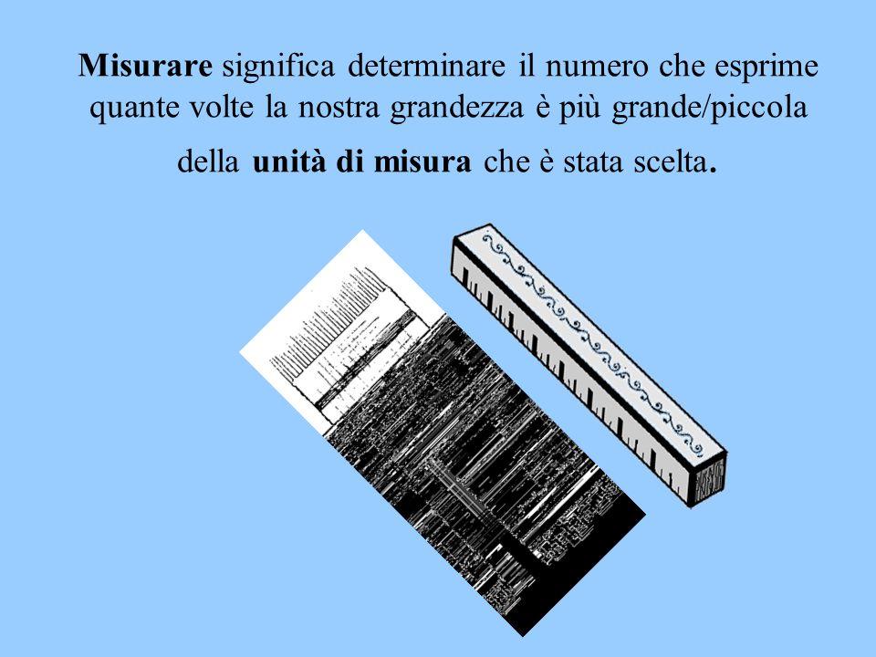 Misurare significa determinare il numero che esprime quante volte la nostra grandezza è più grande/piccola della unità di misura che è stata scelta.