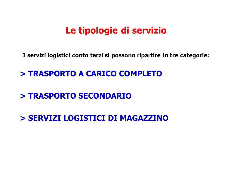 Le tipologie di servizio I servizi logistici conto terzi si possono ripartire in tre categorie: > TRASPORTO A CARICO COMPLETO > TRASPORTO SECONDARIO > SERVIZI LOGISTICI DI MAGAZZINO