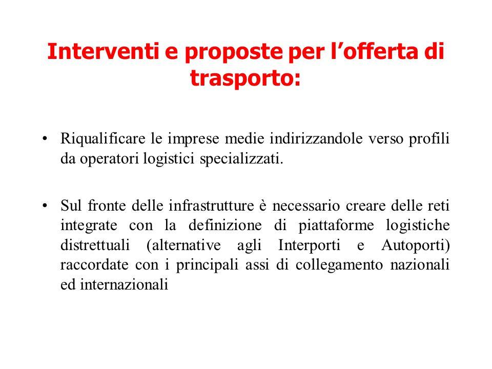 Interventi e proposte per l'offerta di trasporto: Riqualificare le imprese medie indirizzandole verso profili da operatori logistici specializzati.
