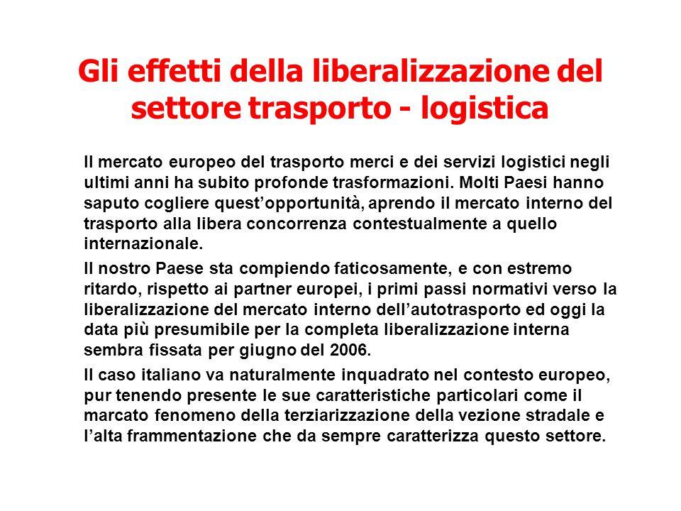 Gli effetti della liberalizzazione del settore trasporto - logistica Il mercato europeo del trasporto merci e dei servizi logistici negli ultimi anni ha subito profonde trasformazioni.