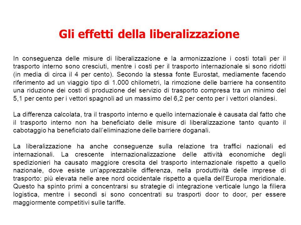 Gli effetti della liberalizzazione In conseguenza delle misure di liberalizzazione e la armonizzazione i costi totali per il trasporto interno sono cresciuti, mentre i costi per il trasporto internazionale si sono ridotti (in media di circa il 4 per cento).