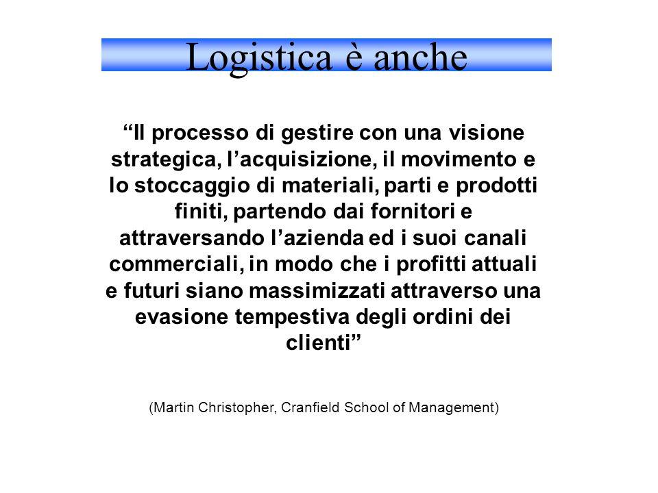 In sintesi… LOGISTICA E' Una nuova cultura di impresa, o meglio, lo sviluppo di una cultura per conferire valore aggiunto al prodotto ed ai servizi che concorrono alla competitività del mercato