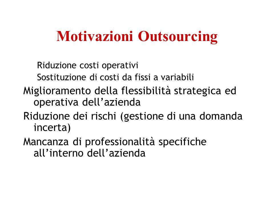 Motivazioni Outsourcing Riduzione costi operativi Sostituzione di costi da fissi a variabili Miglioramento della flessibilità strategica ed operativa dell'azienda Riduzione dei rischi (gestione di una domanda incerta) Mancanza di professionalità specifiche all'interno dell'azienda