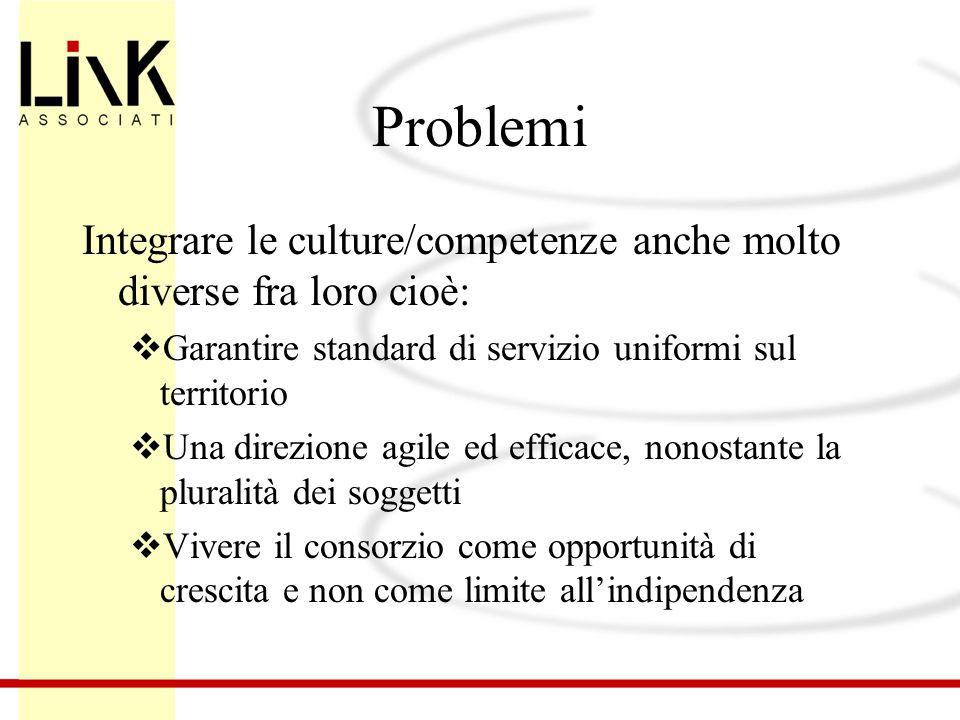Problemi Integrare le culture/competenze anche molto diverse fra loro cioè:  Garantire standard di servizio uniformi sul territorio  Una direzione a