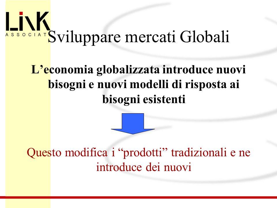 Sviluppare mercati Globali L'economia globalizzata introduce nuovi bisogni e nuovi modelli di risposta ai bisogni esistenti Questo modifica i prodotti tradizionali e ne introduce dei nuovi