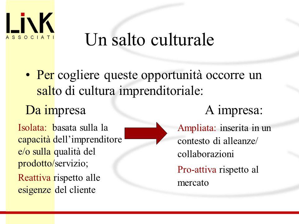 Un salto culturale Per cogliere queste opportunità occorre un salto di cultura imprenditoriale: Da impresa A impresa: Isolata: basata sulla la capacit