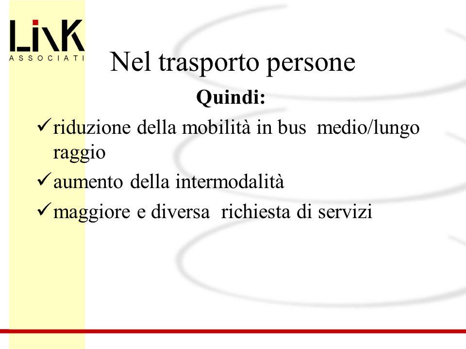 Nel trasporto persone Quindi: riduzione della mobilità in bus medio/lungo raggio aumento della intermodalità maggiore e diversa richiesta di servizi
