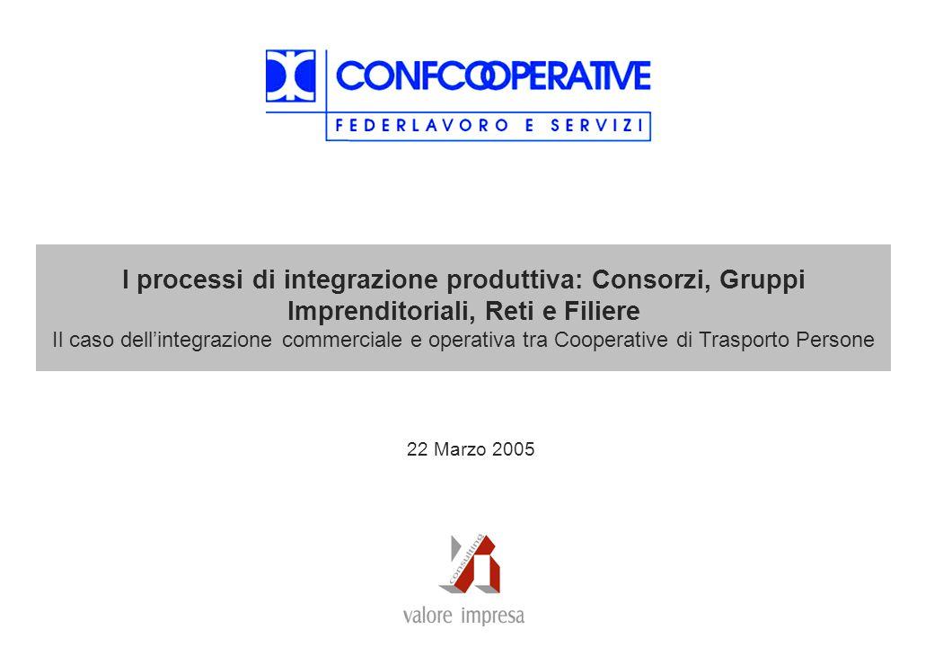 22 Marzo 2005 I processi di integrazione produttiva: Consorzi, Gruppi Imprenditoriali, Reti e Filiere Il caso dell'integrazione commerciale e operativa tra Cooperative di Trasporto Persone