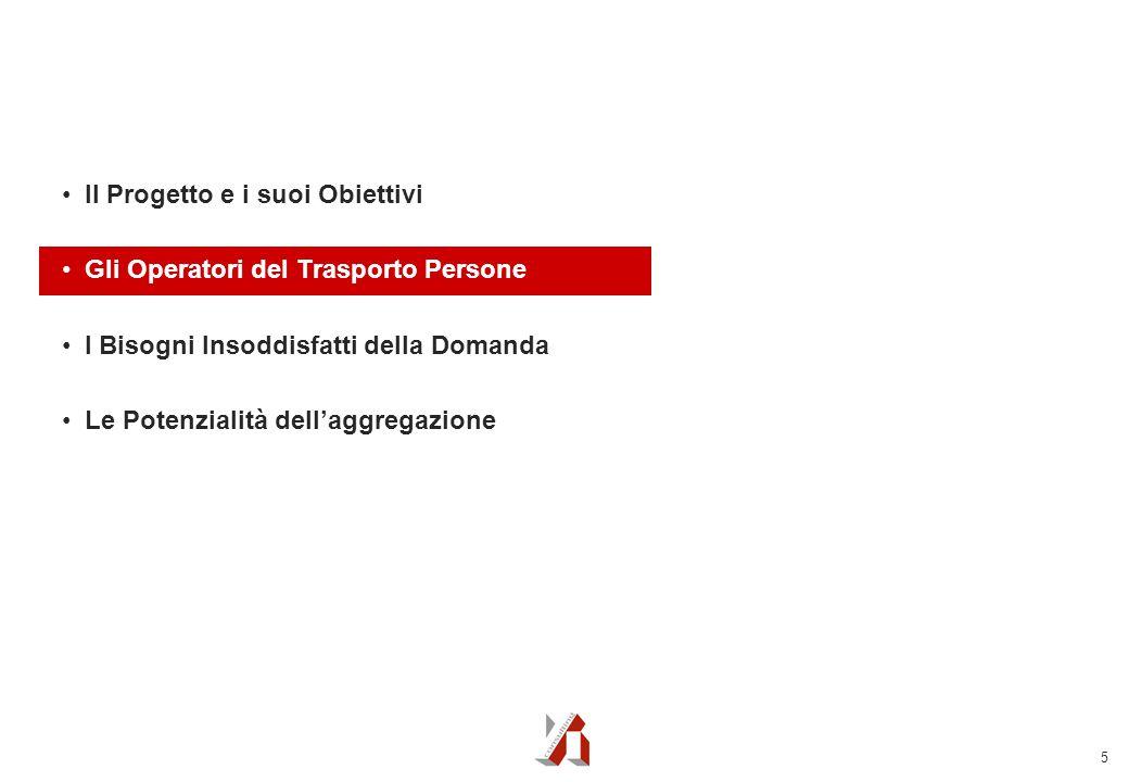 5 Il Progetto e i suoi Obiettivi Gli Operatori del Trasporto Persone I Bisogni Insoddisfatti della Domanda Le Potenzialità dell'aggregazione